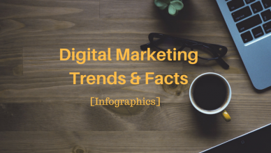 Digital Marketing Trends and Facts