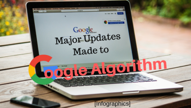 major-updates-made-to-google-algorithm-1